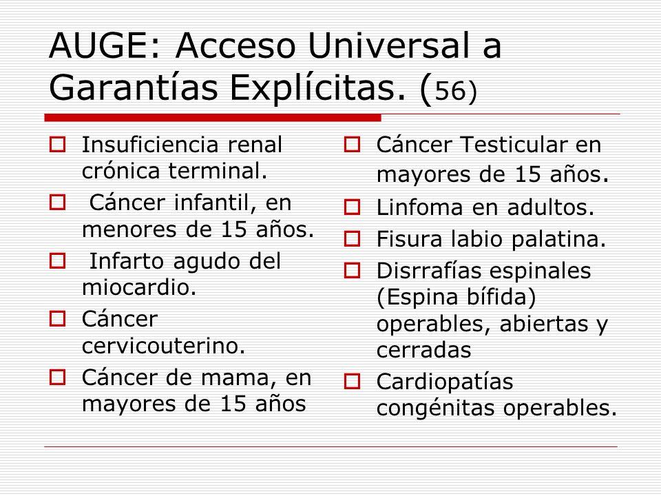 AUGE: Acceso Universal a Garantías Explícitas. (56)