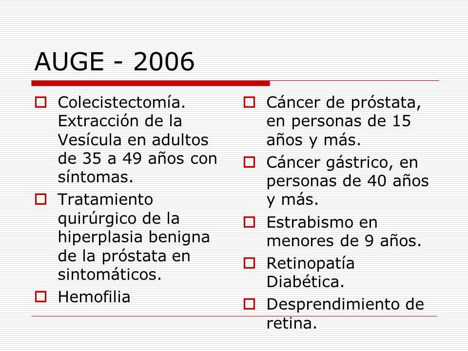 AUGE - 2006Colecistectomía. Extracción de la Vesícula en adultos de 35 a 49 años con síntomas.