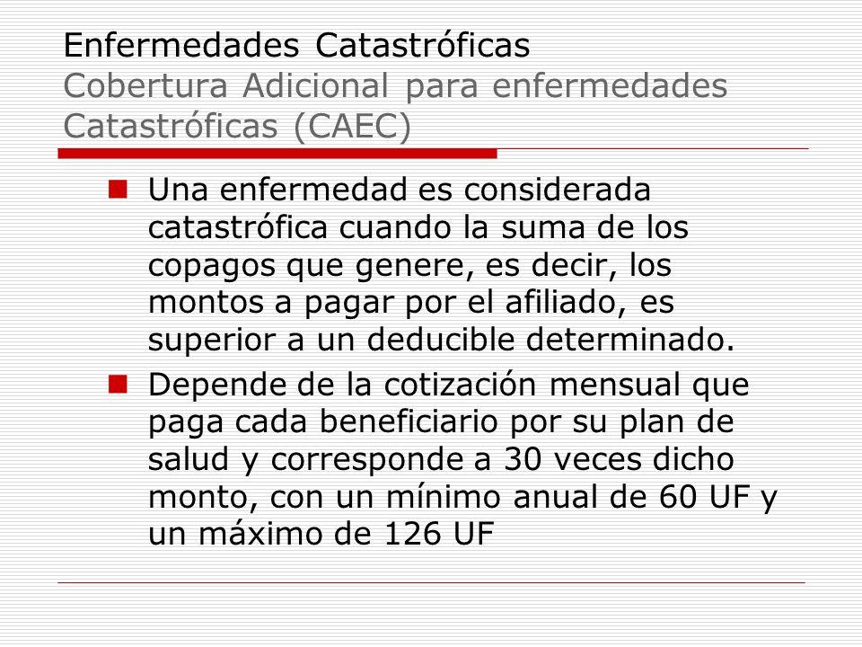 Enfermedades Catastróficas Cobertura Adicional para enfermedades Catastróficas (CAEC)