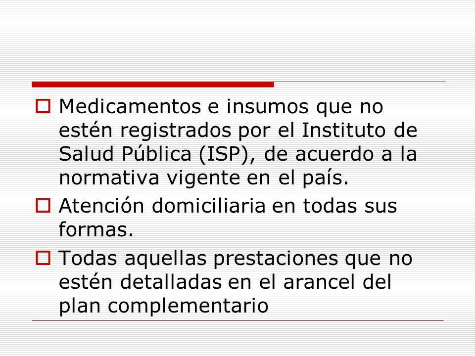 Medicamentos e insumos que no estén registrados por el Instituto de Salud Pública (ISP), de acuerdo a la normativa vigente en el país.