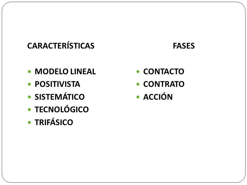 CARACTERÍSTICAS MODELO LINEAL. POSITIVISTA. SISTEMÁTICO. TECNOLÓGICO. TRIFÁSICO. FASES. CONTACTO.