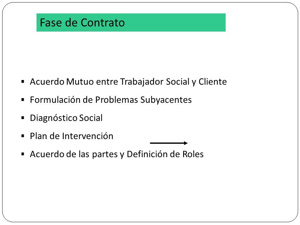 Fase de Contrato Acuerdo Mutuo entre Trabajador Social y Cliente
