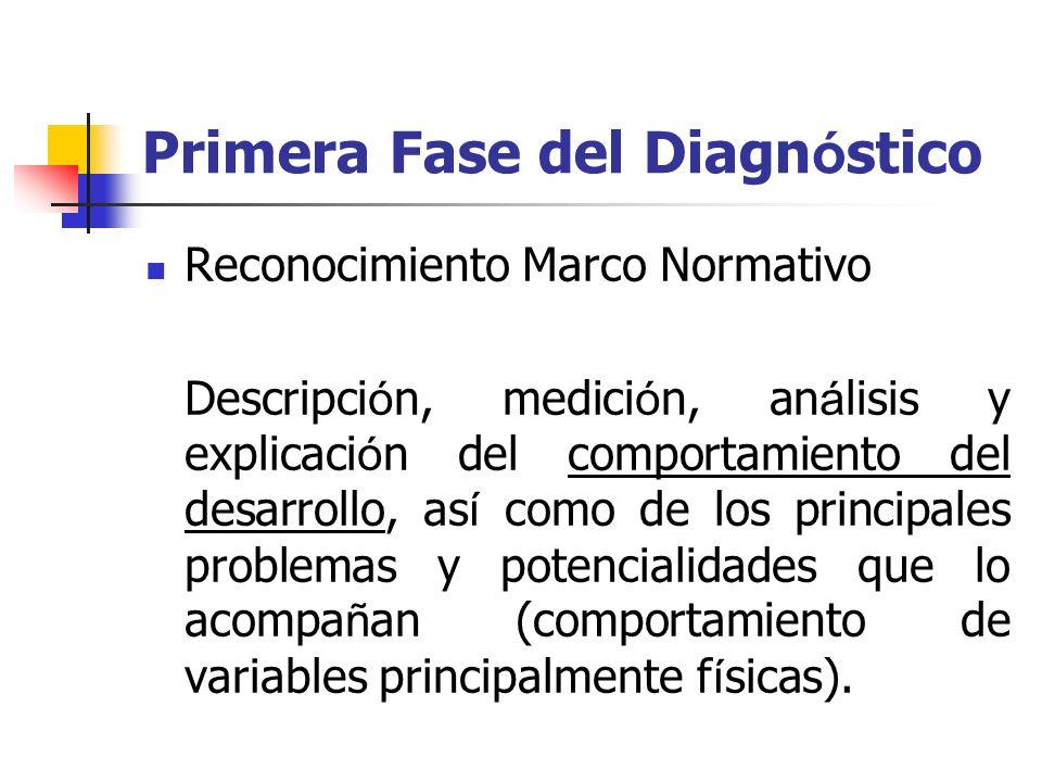 Primera Fase del Diagnóstico