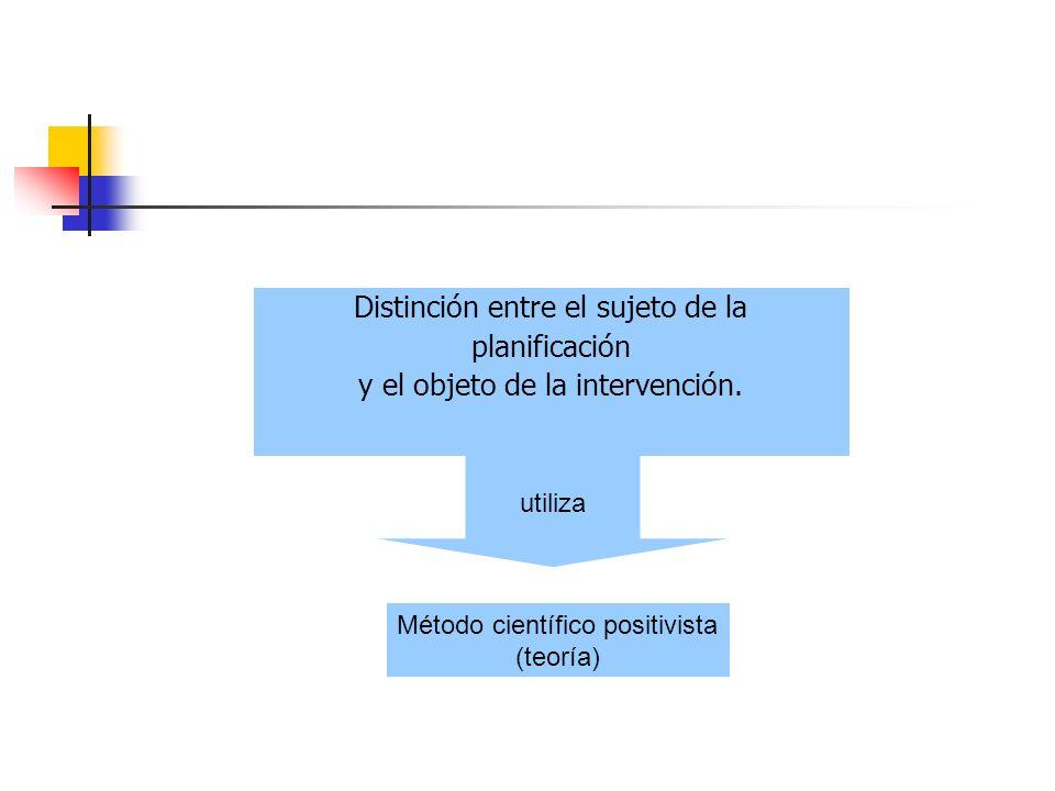 Distinción entre el sujeto de la planificación