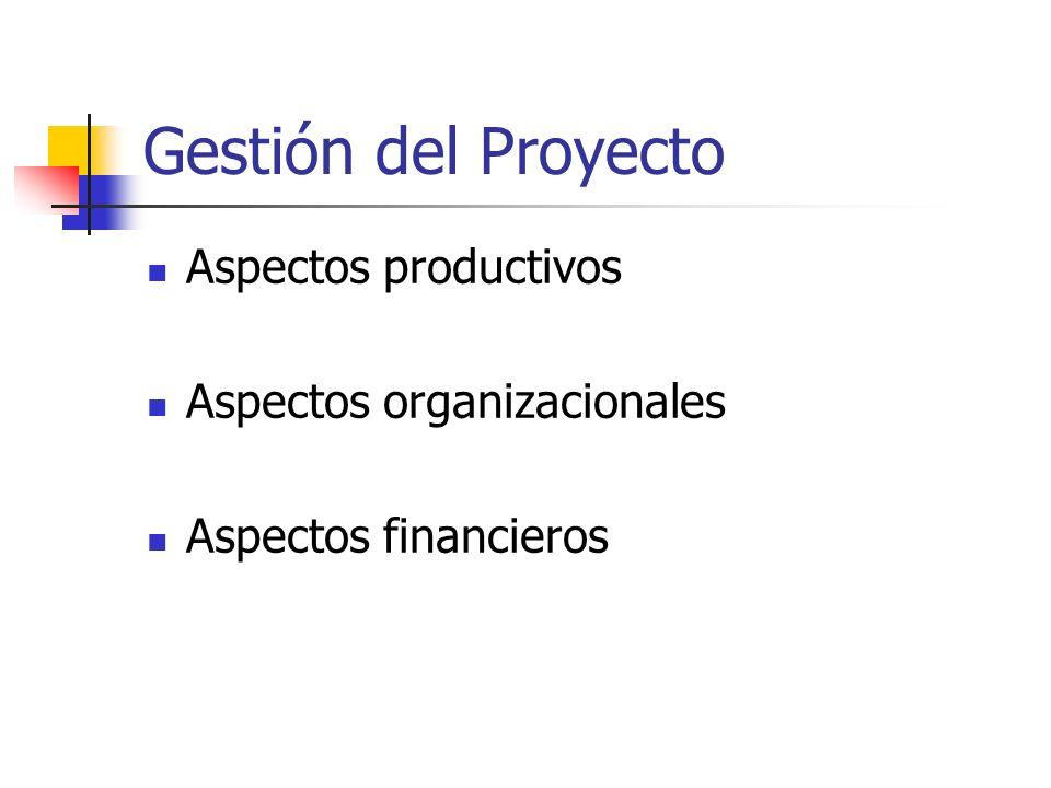 Gestión del Proyecto Aspectos productivos Aspectos organizacionales