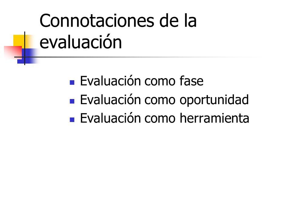 Connotaciones de la evaluación