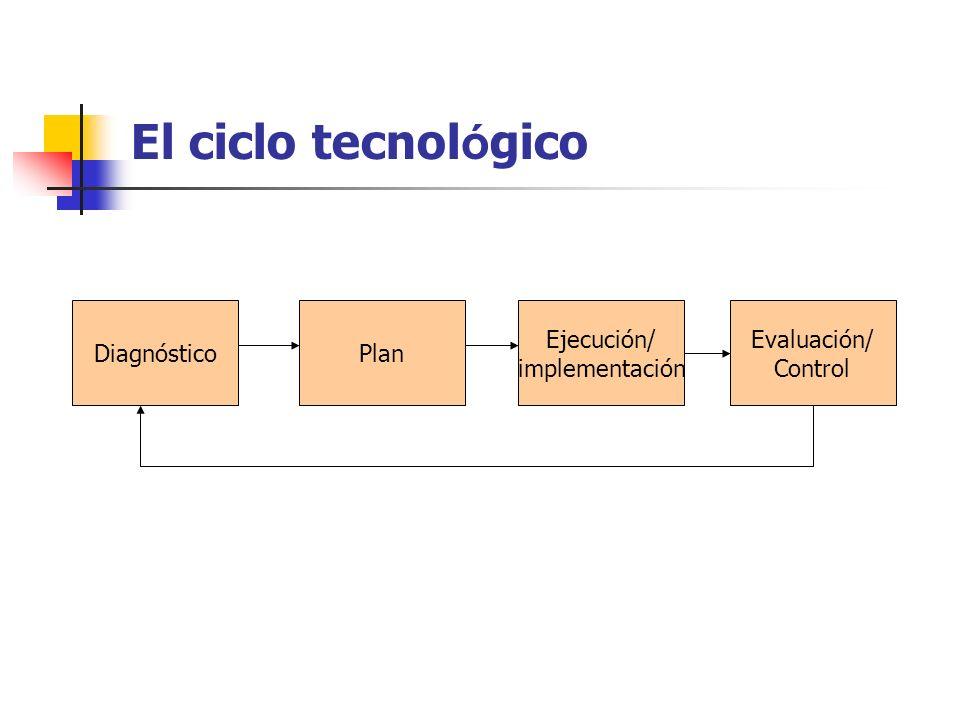 El ciclo tecnológico Diagnóstico Plan Ejecución/ implementación