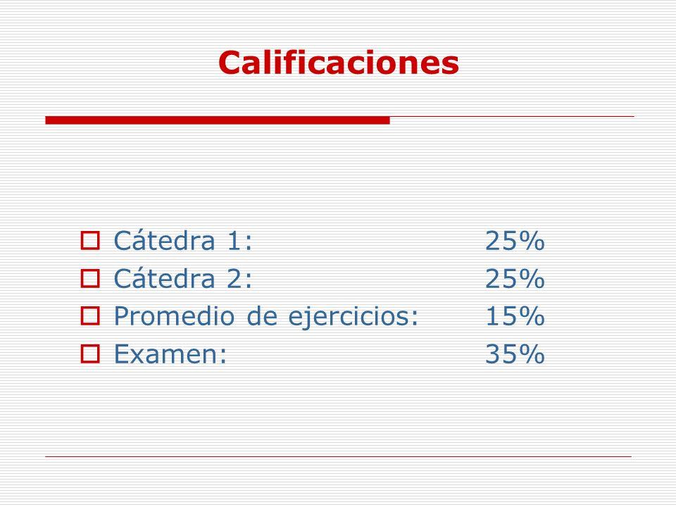 Calificaciones Cátedra 1: 25% Cátedra 2: 25%