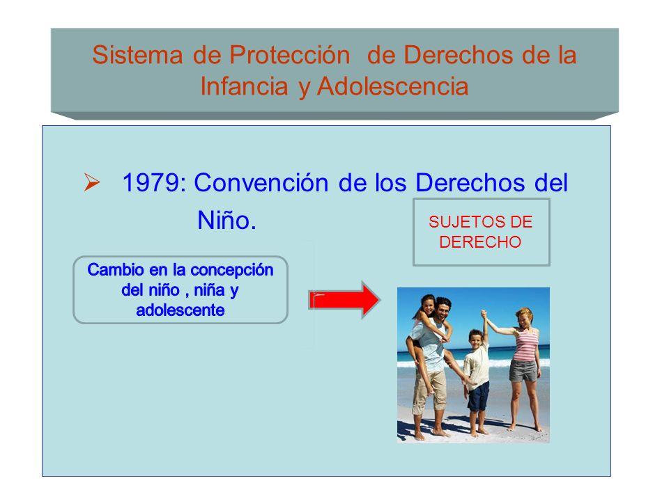 Sistema de Protección de Derechos de la Infancia y Adolescencia