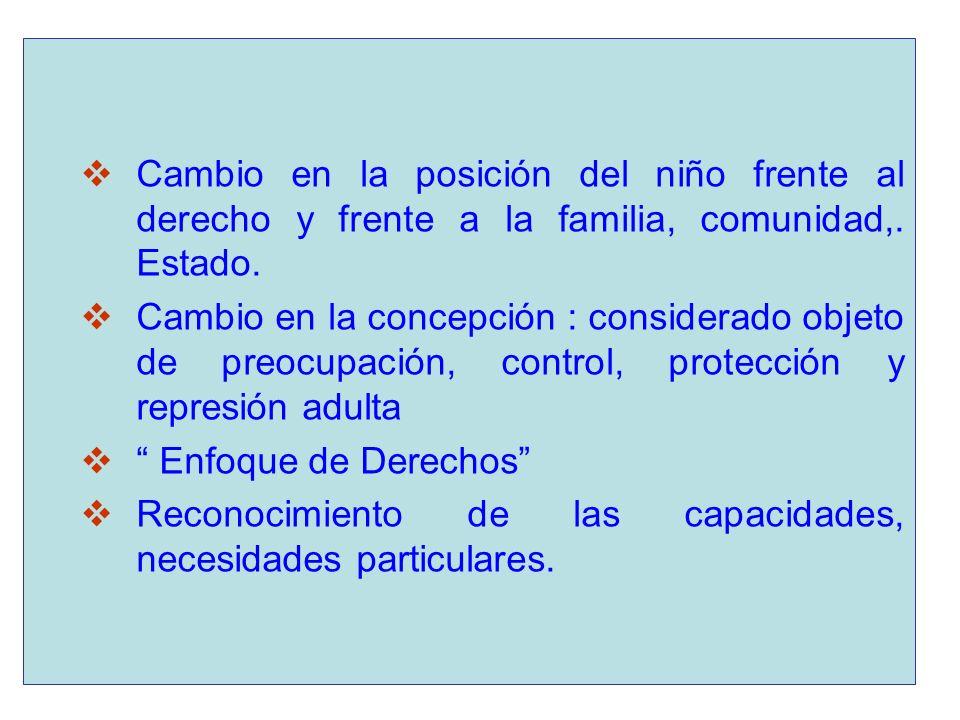 Cambio en la posición del niño frente al derecho y frente a la familia, comunidad,. Estado.