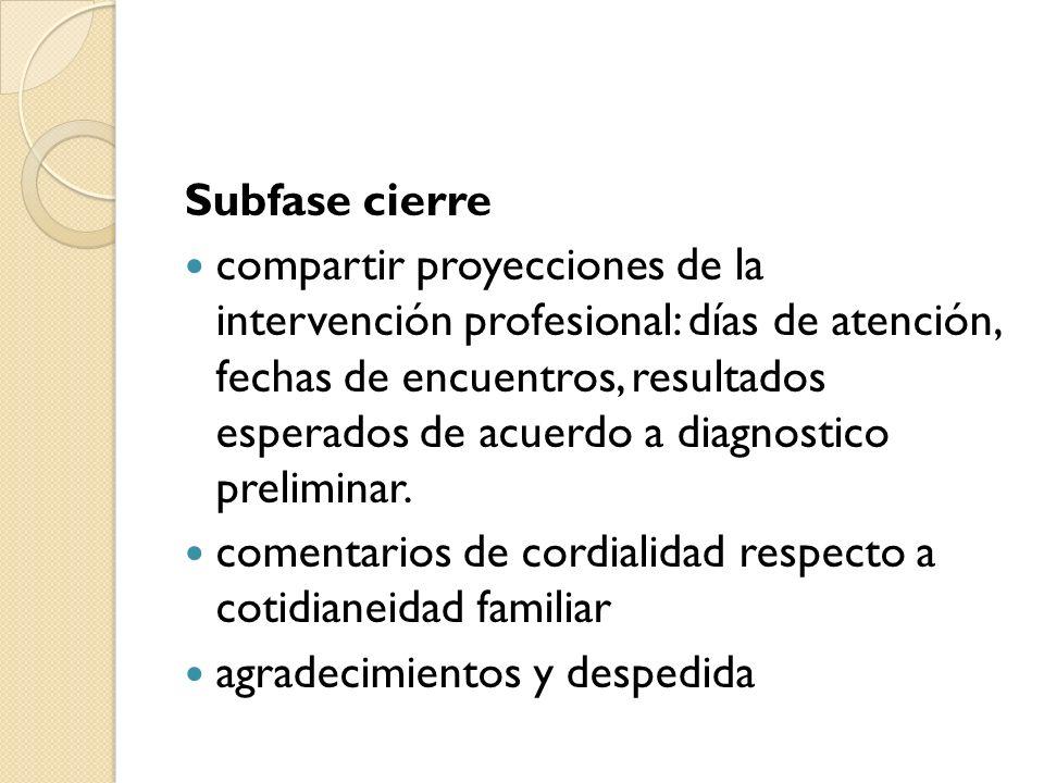 Subfase cierre