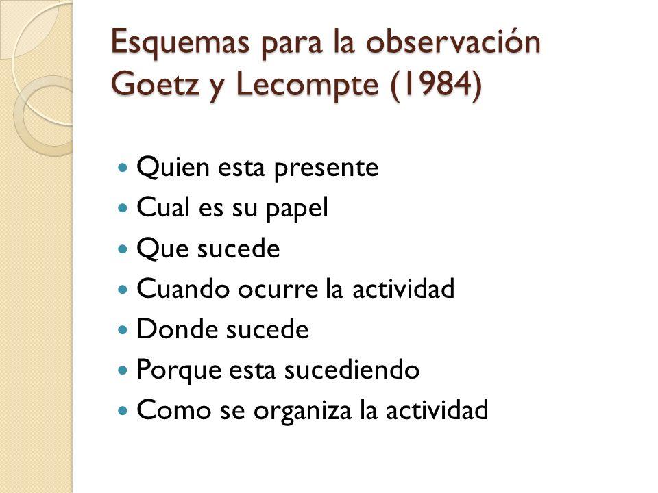 Esquemas para la observación Goetz y Lecompte (1984)