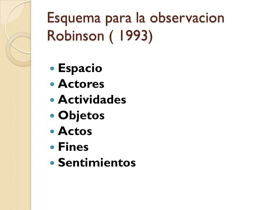 Esquema para la observacion Robinson ( 1993)