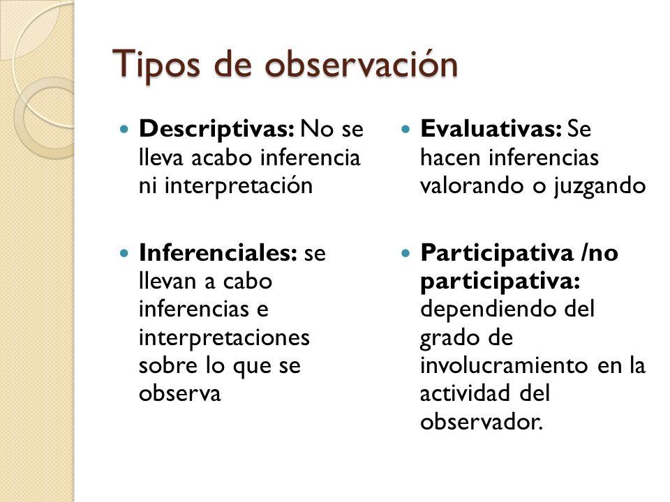 Tipos de observaciónDescriptivas: No se lleva acabo inferencia ni interpretación.