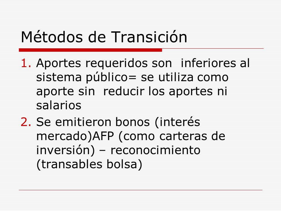 Métodos de Transición Aportes requeridos son inferiores al sistema público= se utiliza como aporte sin reducir los aportes ni salarios.