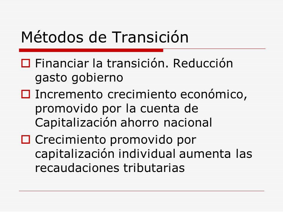 Métodos de Transición Financiar la transición. Reducción gasto gobierno.