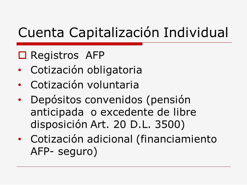 Cuenta Capitalización Individual