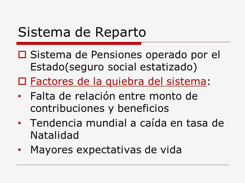 Sistema de Reparto Sistema de Pensiones operado por el Estado(seguro social estatizado) Factores de la quiebra del sistema: