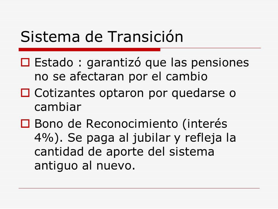 Sistema de TransiciónEstado : garantizó que las pensiones no se afectaran por el cambio. Cotizantes optaron por quedarse o cambiar.