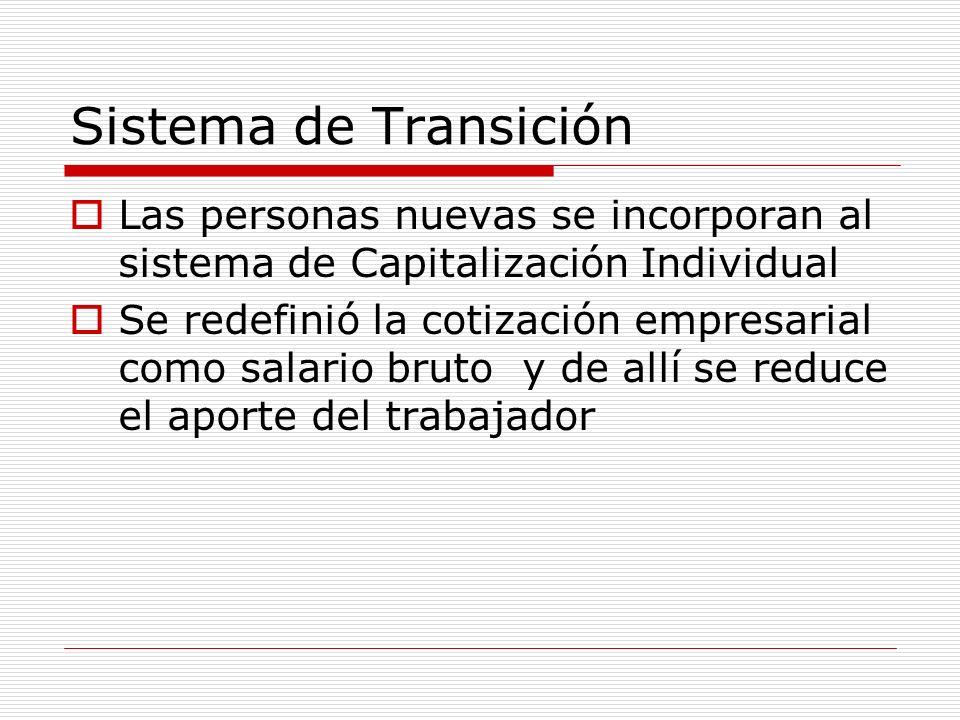 Sistema de Transición Las personas nuevas se incorporan al sistema de Capitalización Individual.