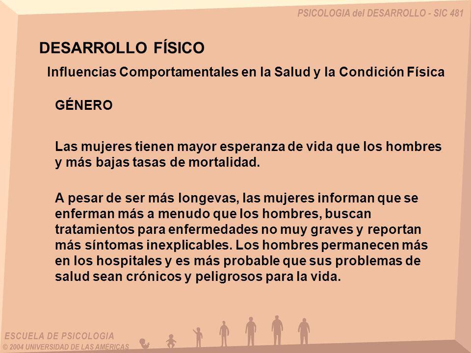 DESARROLLO FÍSICO Influencias Comportamentales en la Salud y la Condición Física. GÉNERO.