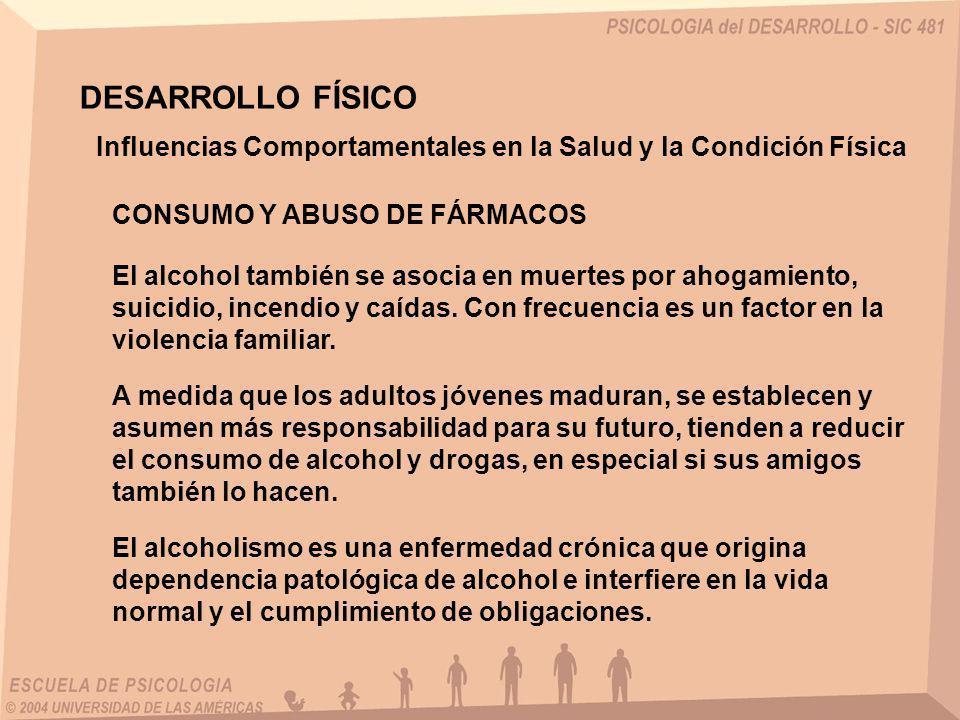 DESARROLLO FÍSICO Influencias Comportamentales en la Salud y la Condición Física. CONSUMO Y ABUSO DE FÁRMACOS.