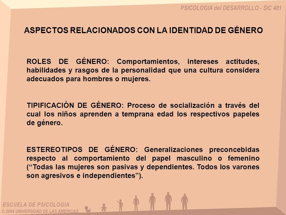 ASPECTOS RELACIONADOS CON LA IDENTIDAD DE GÉNERO