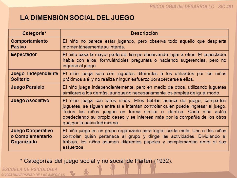 LA DIMENSIÓN SOCIAL DEL JUEGO