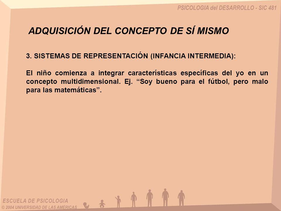 ADQUISICIÓN DEL CONCEPTO DE SÍ MISMO