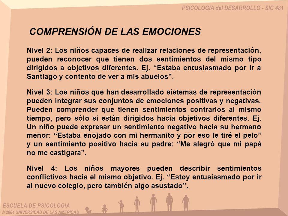 COMPRENSIÓN DE LAS EMOCIONES