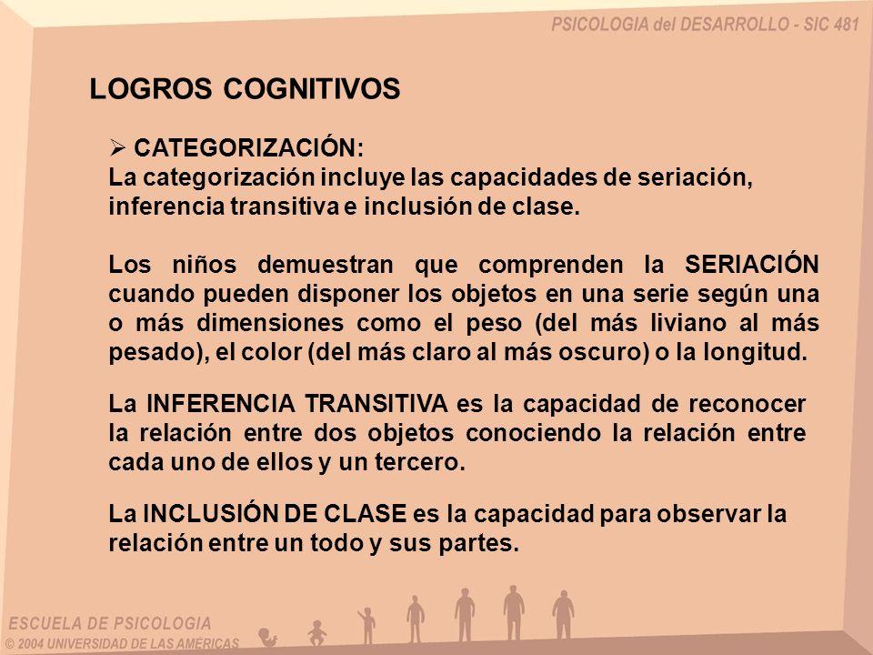 LOGROS COGNITIVOS CATEGORIZACIÓN: