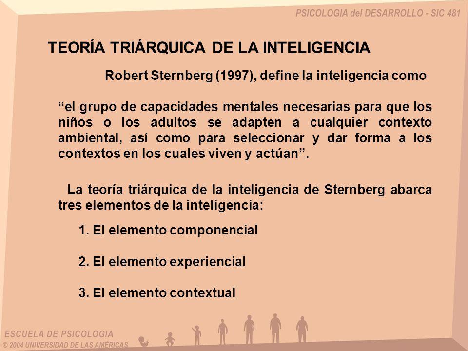 TEORÍA TRIÁRQUICA DE LA INTELIGENCIA