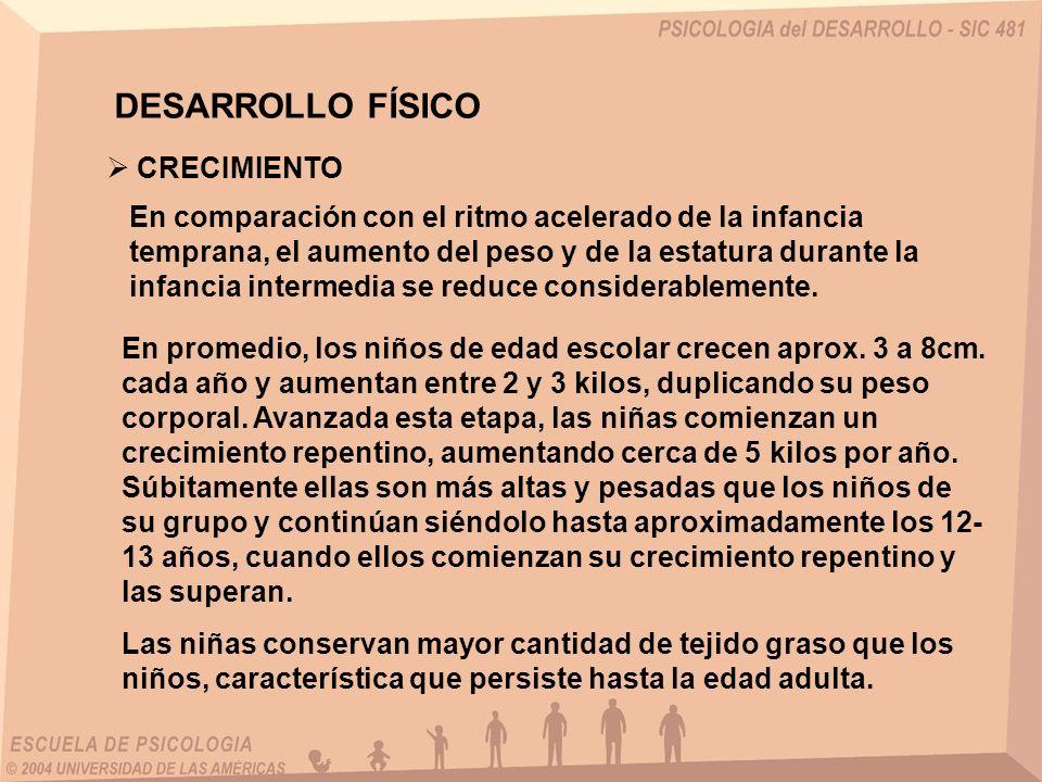 DESARROLLO FÍSICO CRECIMIENTO