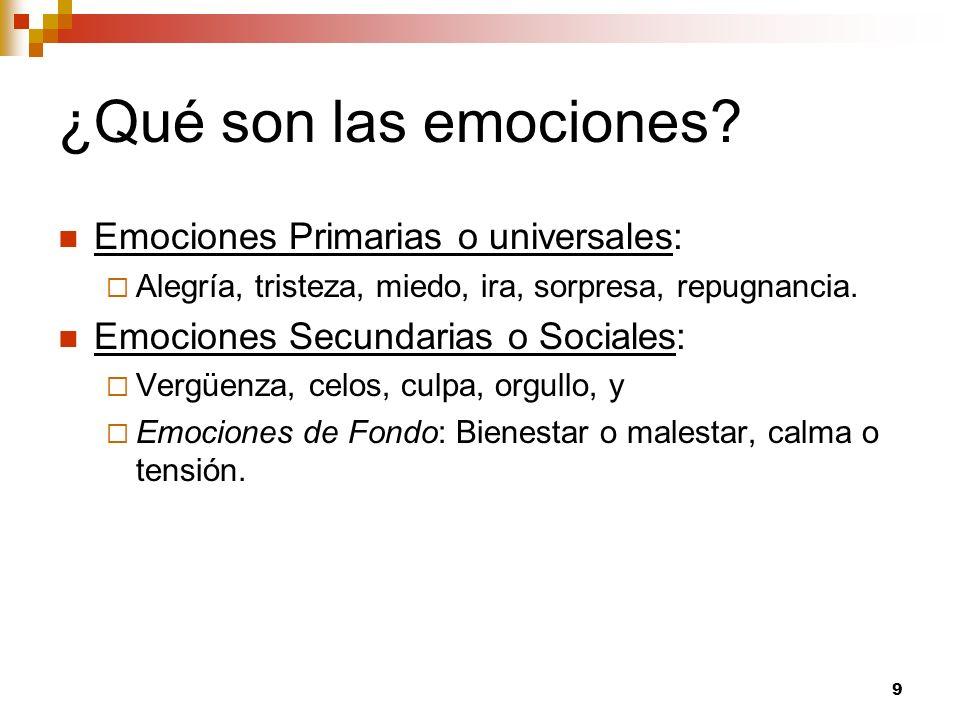 ¿Qué son las emociones Emociones Primarias o universales: