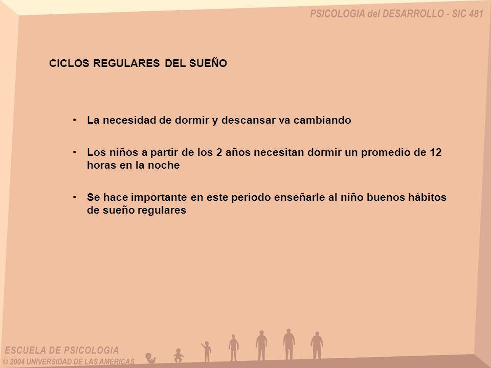 CICLOS REGULARES DEL SUEÑO