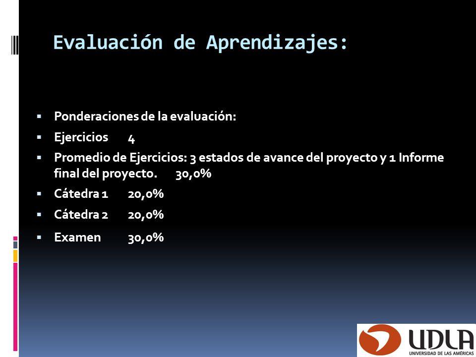 Evaluación de Aprendizajes: