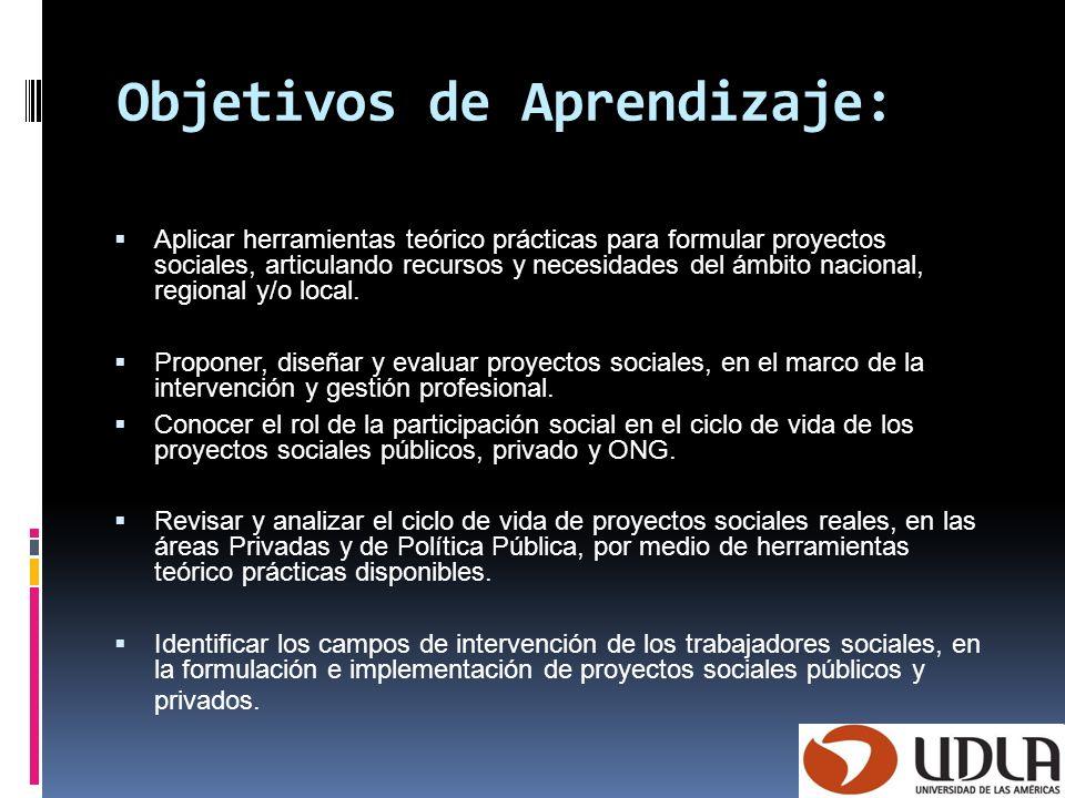 Objetivos de Aprendizaje: