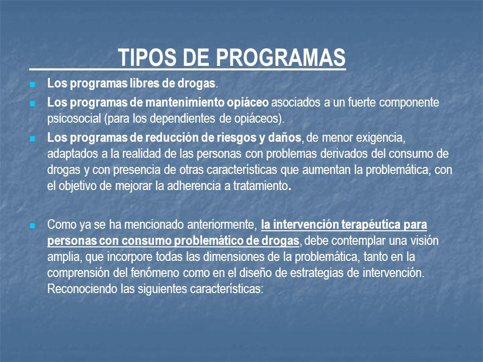 TIPOS DE PROGRAMAS Los programas libres de drogas.