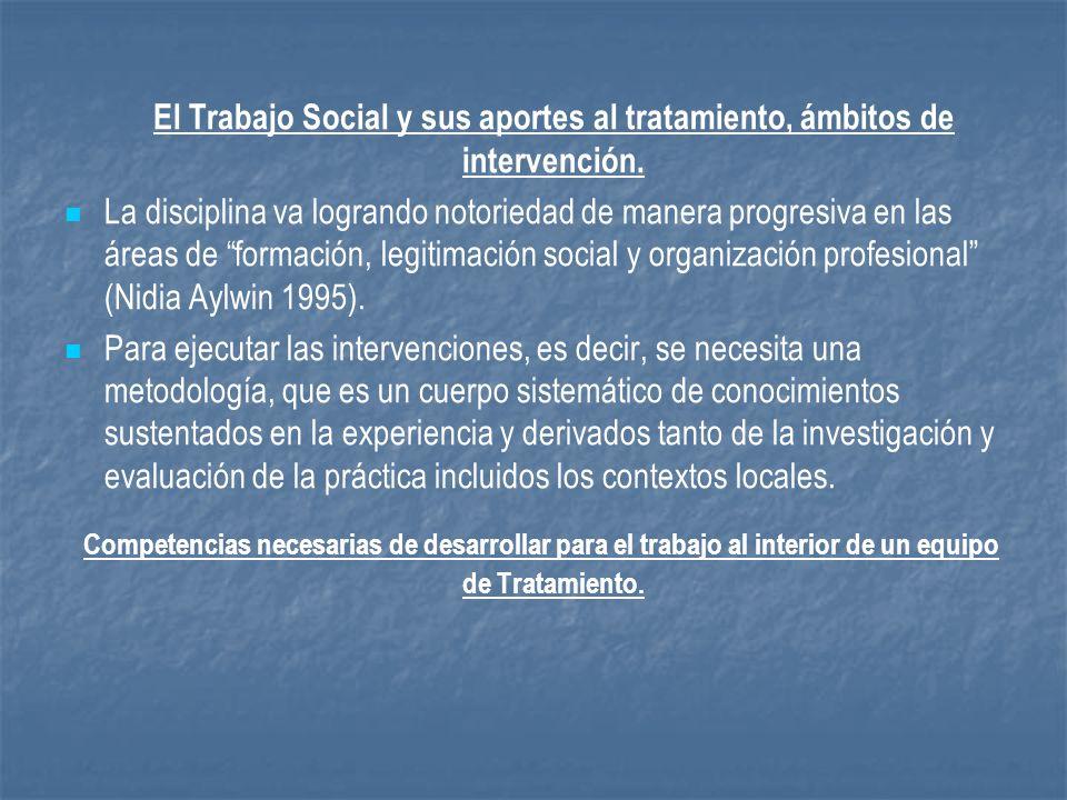 El Trabajo Social y sus aportes al tratamiento, ámbitos de intervención.