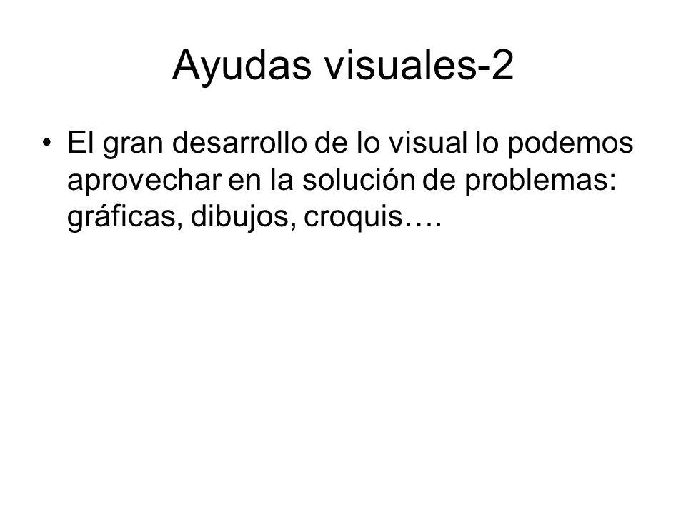 Ayudas visuales-2 El gran desarrollo de lo visual lo podemos aprovechar en la solución de problemas: gráficas, dibujos, croquis….