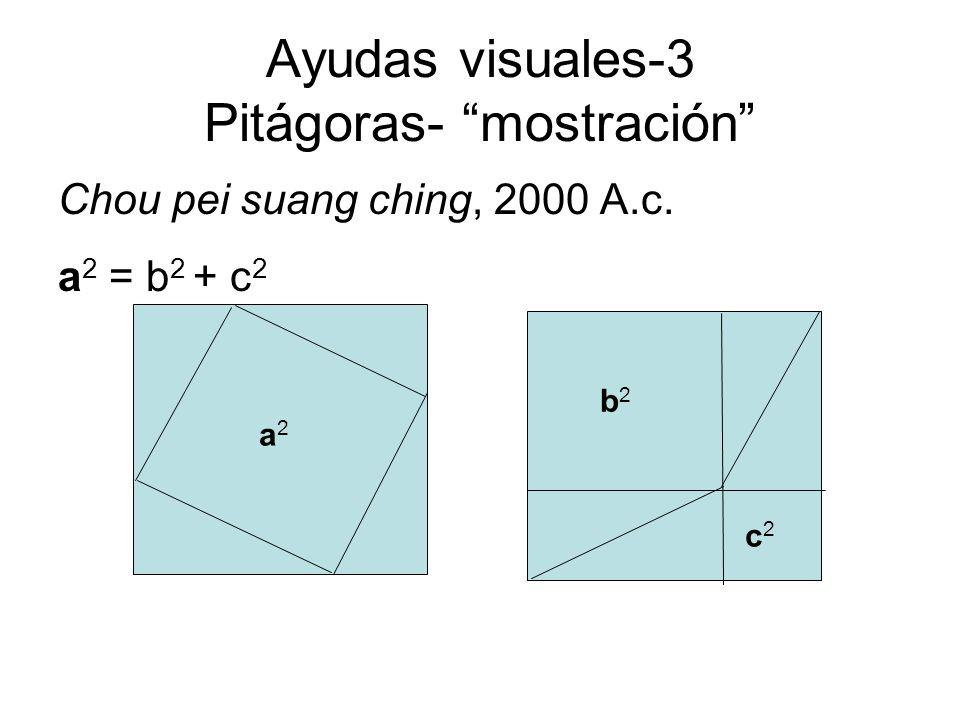 Ayudas visuales-3 Pitágoras- mostración