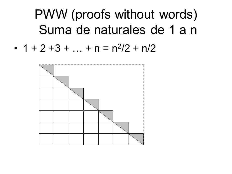 PWW (proofs without words) Suma de naturales de 1 a n