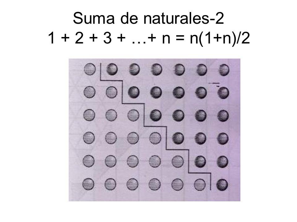Suma de naturales-2 1 + 2 + 3 + …+ n = n(1+n)/2