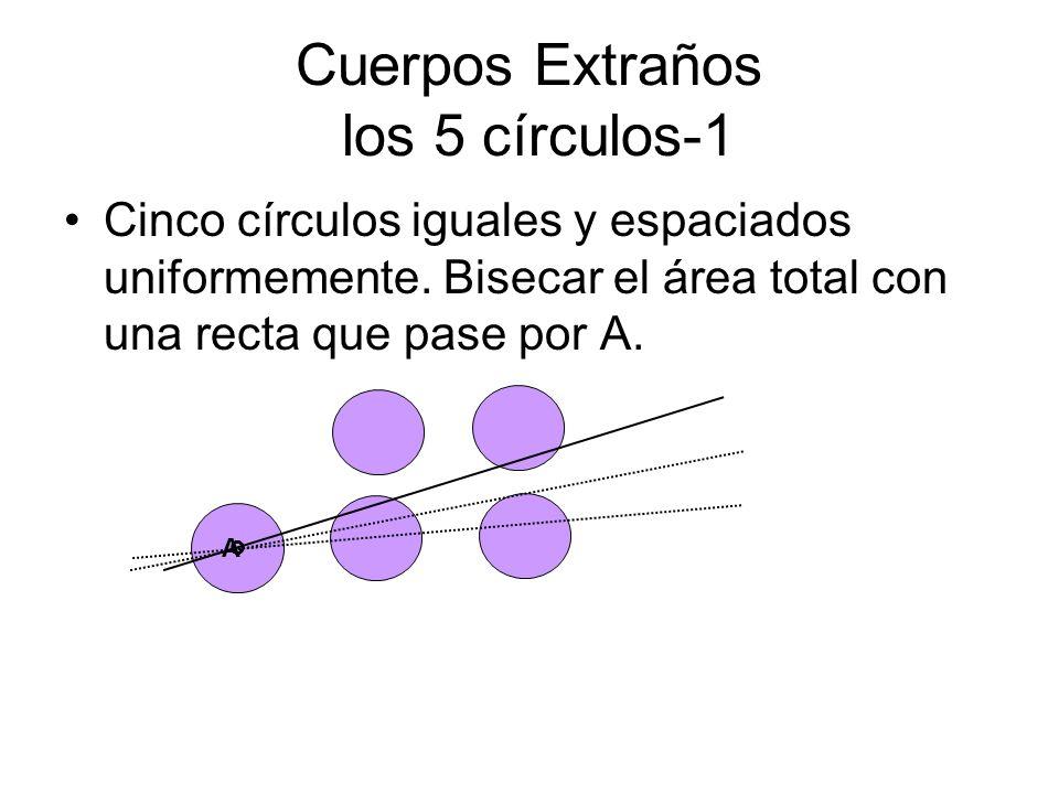 Cuerpos Extraños los 5 círculos-1