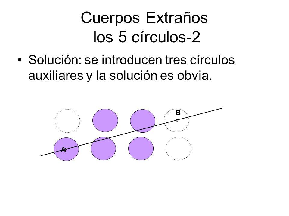 Cuerpos Extraños los 5 círculos-2