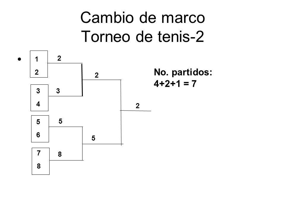 Cambio de marco Torneo de tenis-2