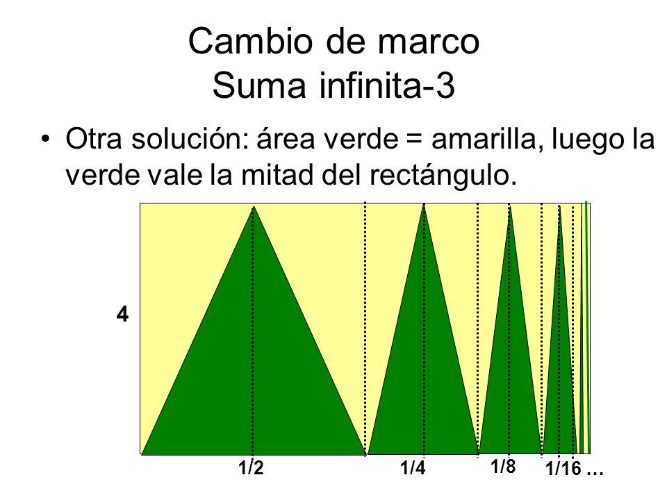 Cambio de marco Suma infinita-3