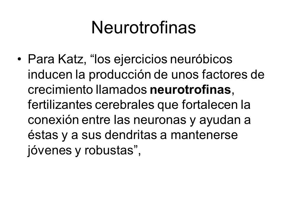 Neurotrofinas