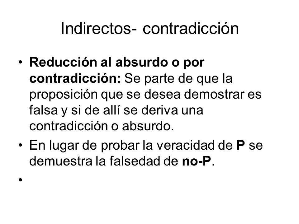Indirectos- contradicción