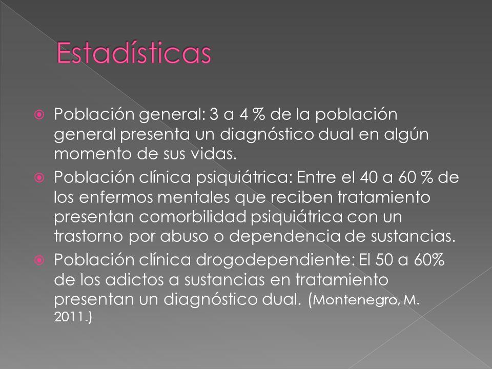 EstadísticasPoblación general: 3 a 4 % de la población general presenta un diagnóstico dual en algún momento de sus vidas.
